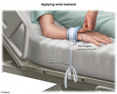 Applying Wrist Restraints